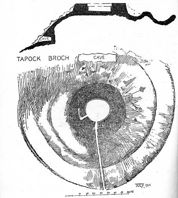 Torwood broch